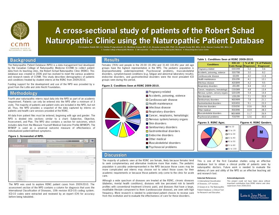 A cross-sectional study of patients of the Robert Schad                                    Naturopathic Clinic using the N...