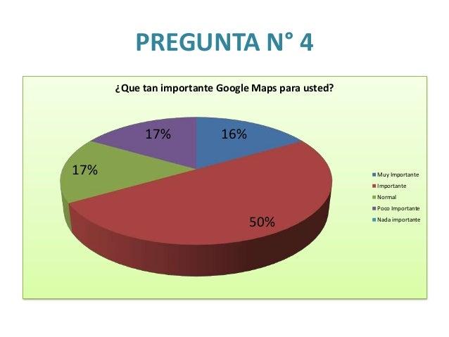 PREGUNTA N° 5 0% 0% 18% 46% 36% Calfique de 1 a 5 el servicio que le presta Google Maps 1 2 3 4 5
