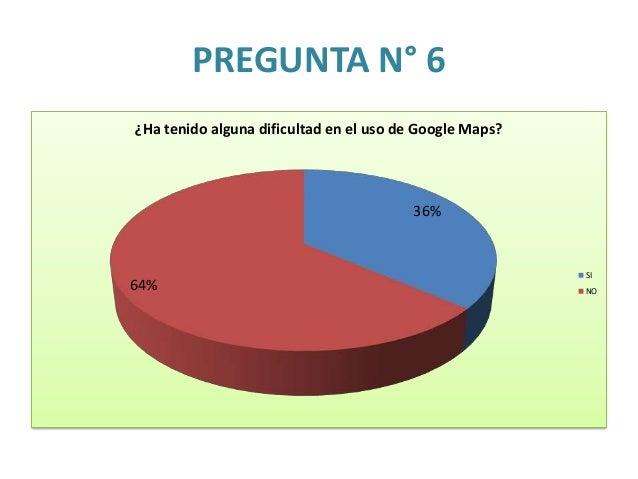 PREGUNTA N° 8 91% 9% ¿Google Maps le permite tener la ubicacion que necesita? SI NO
