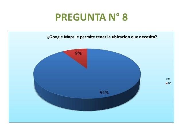 PREGUNTA N° 9 91% 9% ¿La imagen que mira de los mapas es visible? SI NO