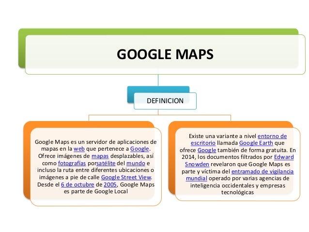 GOOGLE MAPS DEFINICION Google Maps es un servidor de aplicaciones de mapas en la web que pertenece a Google. Ofrece imágen...