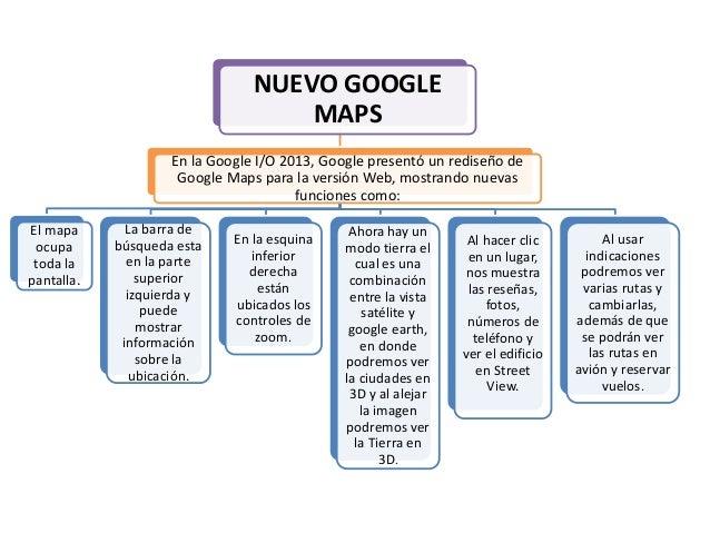 NUEVO GOOGLE MAPS En la Google I/O 2013, Google presentó un rediseño de Google Maps para la versión Web, mostrando nuevas ...