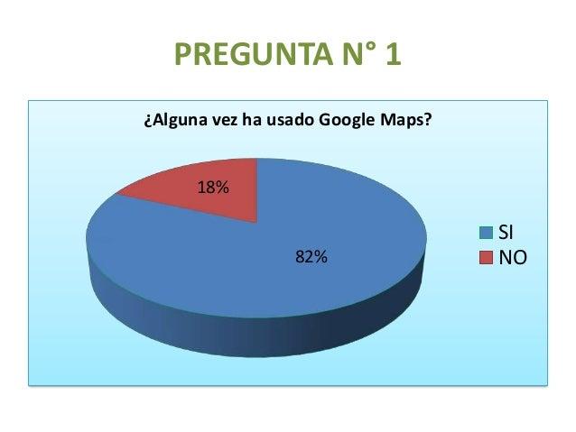 PREGUNTA N° 2 64% 36% 0% ¿Cuantas horas diarias usa Google maps? Menos de una hora De 1 a 3 horas De 3 en Adelante