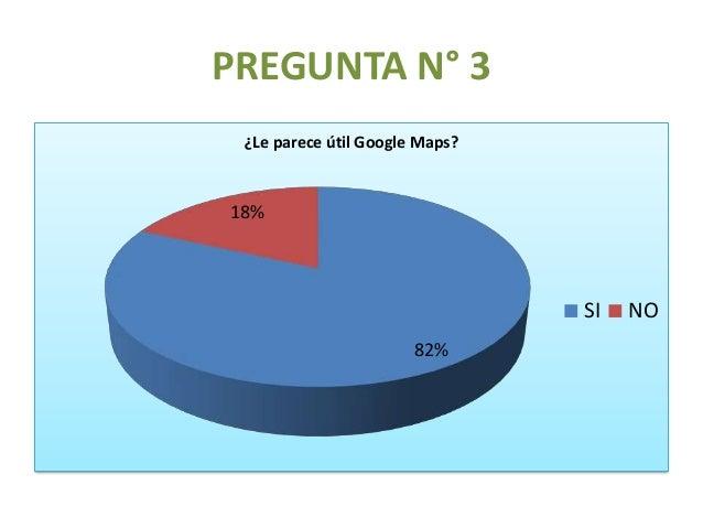 PREGUNTA N° 4 16% 50% 17% 17% ¿Que tan importante Google Maps para usted? Muy Importante Importante Normal Poco Importante...