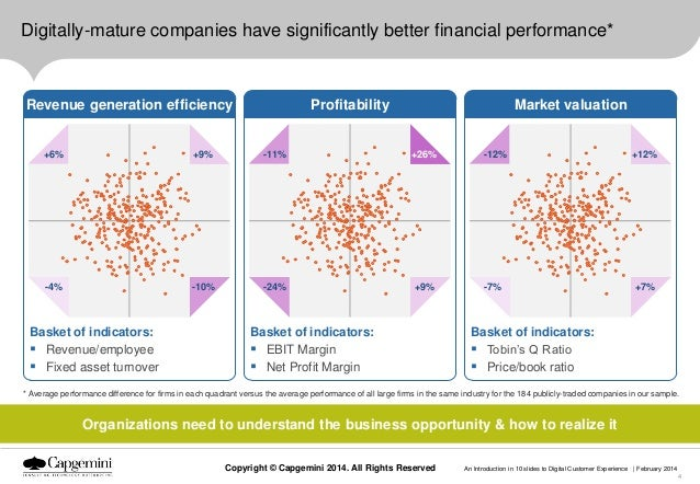 Digitally-mature companies have significantly better financial performance*  Revenue generation efficiency  Profitability ...