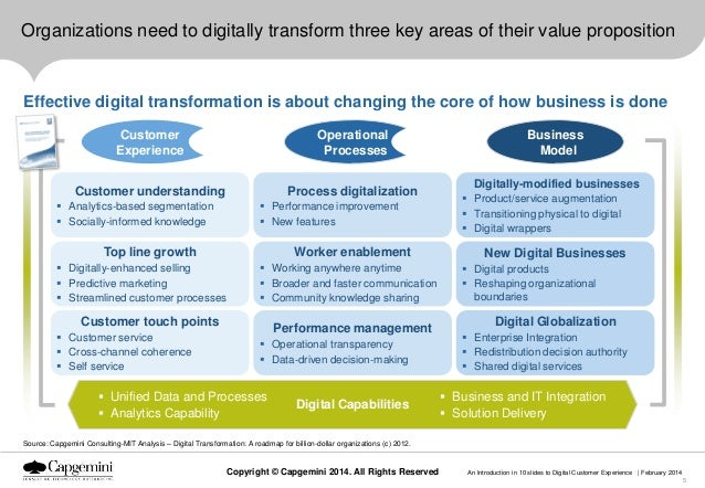 Organizations need to digitally transform three key areas of their value proposition  Effective digital transformation is ...