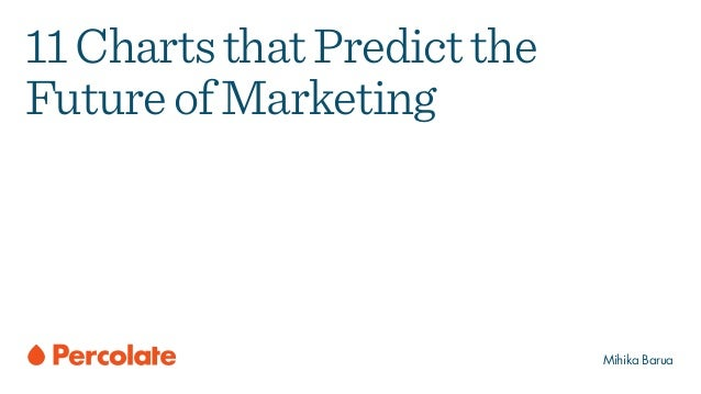 11ChartsthatPredictthe FutureofMarketing Mihika Barua