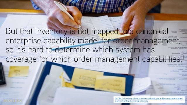 inventory system current state of technology Technology solutions that strengthen your control of inventory and payment  the  needs of any practice, integrating with - and improving - your current workflow.