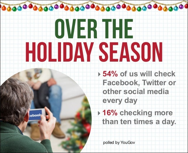 over the holiday season  ‣ 54% of us will check Facebook, Twitter or other social media every day  ‣ 16% checking more tha...