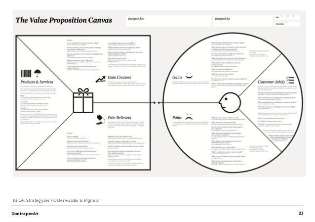 r T C MAXIMUM CONTENT WIDTH Kontrapunkt PowerPoint Template / Release date: 2014-11-20 23Kontrapunkt Kilde: Strategyzer / ...