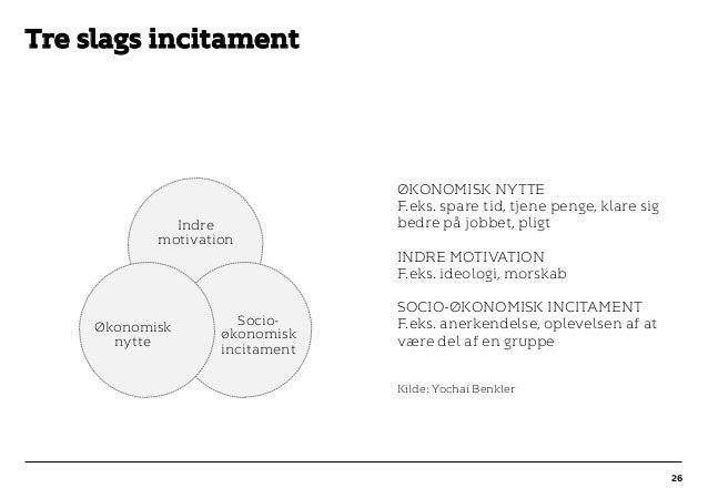 r T C MAXIMUM CONTENT WIDTH Kontrapunkt PowerPoint Template / Release date: 2014-11-20 Tre slags incitament 26 Indre motiv...