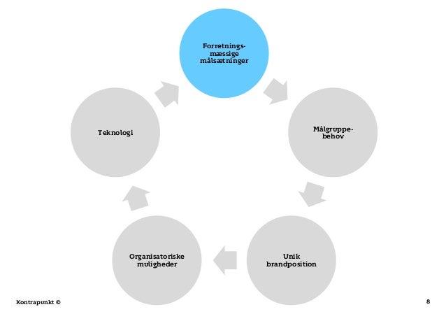 8Kontrapunkt © Forretnings- mæssige målsætninger Målgruppe- behov Unik brandposition Organisatoriske muligheder Teknologi