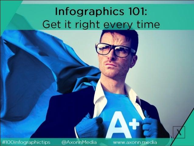 "' v /  '  'pi 21  ' l ""Eli.  I ""an- 'lA I E' ' . ._ 'If,  ""  ' K r""""     V"" l 'l ,   :   #lOOinfographi<: tips @AxonnMedia..."