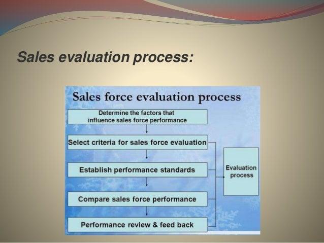 Sales evaluation process: