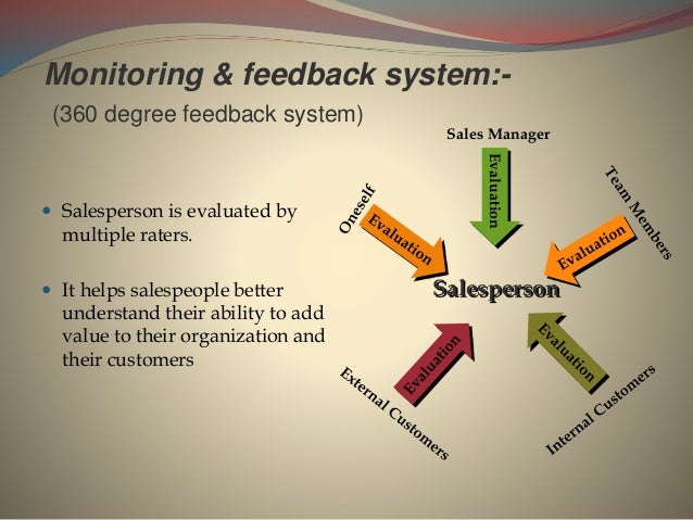 Salesperson Monitoring & feedback system:- (360 degree feedback system)  Salesperson is evaluated by multiple raters.  I...