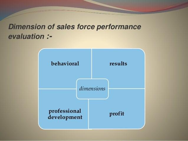 Dimension of sales force performance evaluation :- behavioral results professional development profit dimensions