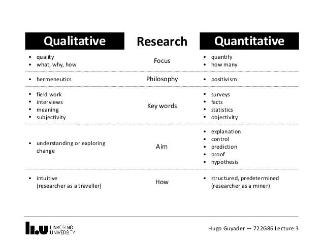 persuaders advertising and market research methods Resistance to persuasion: inoculation theory in a marketing context  ing to note the lack of research on advertising strategy  methods of inducing resistance to .