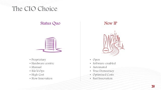 Old Infrastructure or New IP? Your Choice: The Brocade CIO