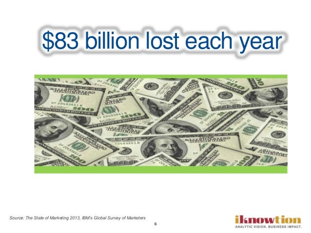 6 Source: The State of Marketing 2013, IBM's Global Survey of Marketers $83 billion lost each year