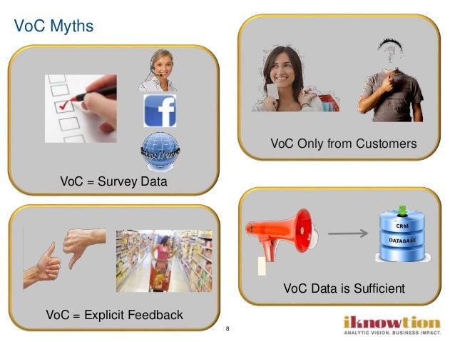 8 VoC Myths VoC = Explicit Feedback VoC Data is Sufficient VoC Only from Customers VoC = Survey Data