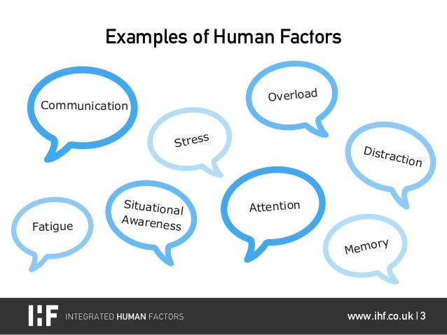 Ergonomics and human factors