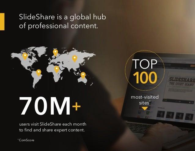 Introduction to SlideShare for Businesses Slide 2