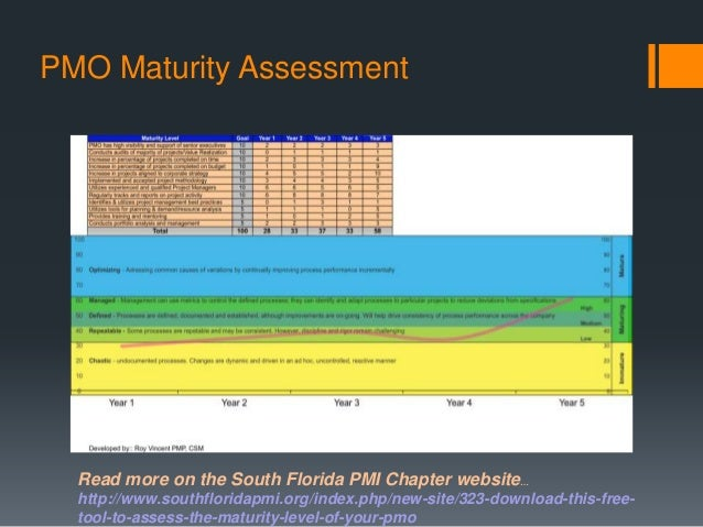 PMO Maturity Assessment Read more on the South Florida PMI Chapter website… http://www.southfloridapmi.org/index.php/new-s...