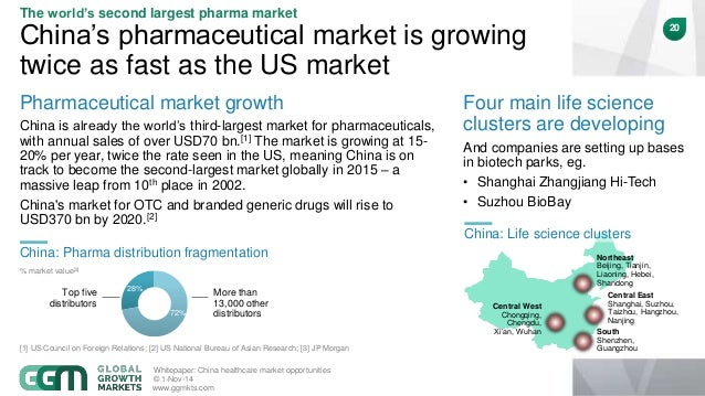 Global Growth Markets Whitepaper China Healthcare Market