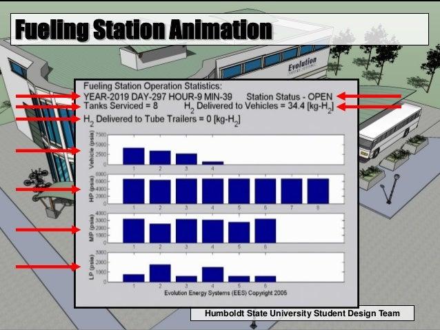 Humboldt State University Student Design Team Fueling Station Animation