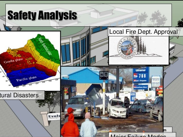 Humboldt State University Student Design Team Safety Analysis tural Disasters Local Fire Dept. Approval