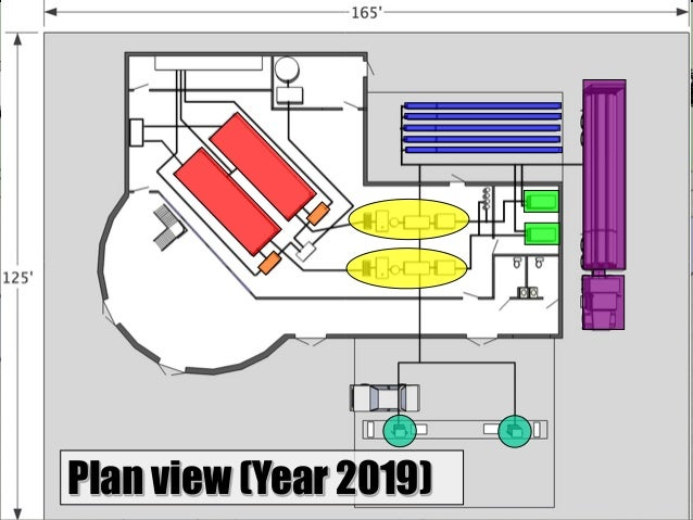 Humboldt State University Student Design TeamPlan view (Year 2019)