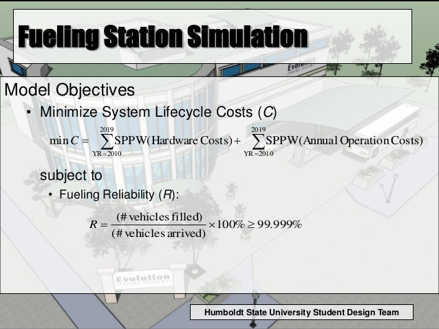 Humboldt State University Student Design Team Fueling Station Simulation Model Objectives • Minimize System Lifecycle Cost...