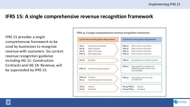 Implementing IFRS 15: The new revenue recognition standard