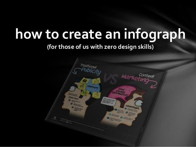 how to create an infograph (for those of us with zero design skills)