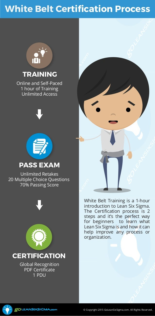 White belt certification process 1 638gcb1472243033 copyright 2015 goleansixsigma all rights reserved pass exam training certification white 1betcityfo Image collections