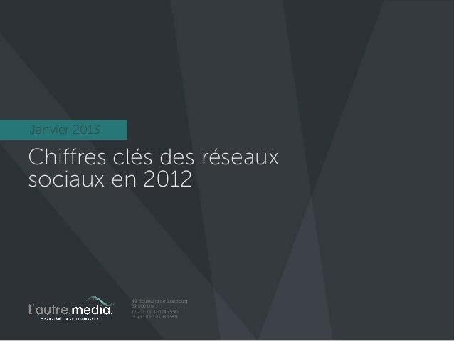 Janvier 2013Chiffres clés des réseauxsociaux en 2012               49, Boulevard de Strasbourg               59 000 Lille ...