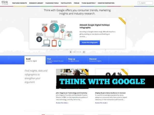 Digital Strategy Toolbox