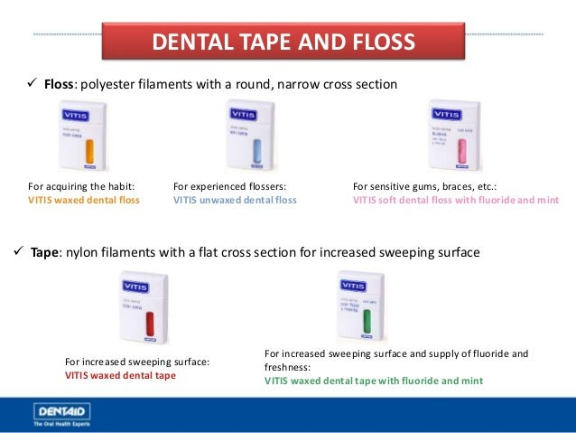  Floss: polyester filaments with a round, narrow cross section For acquiring the habit: VITIS waxed dental floss For expe...