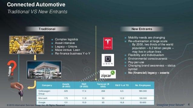 Engineering Services Forum Tech Mahindra Amp Sensedriver