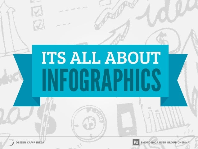 ITS ALL ABOUTINFOGRAPHICS