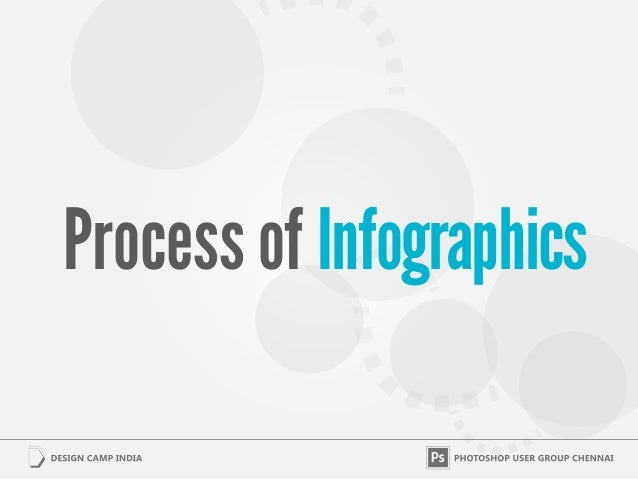 Process of Infographics