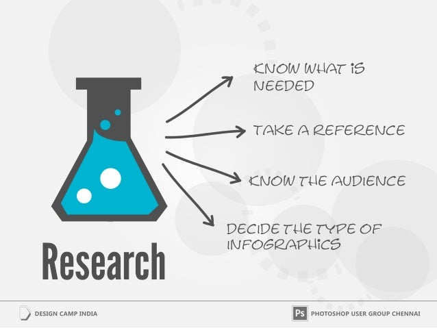 Know what is   needed   Take a reference  Know the audIencedecIde the type ofInfographics