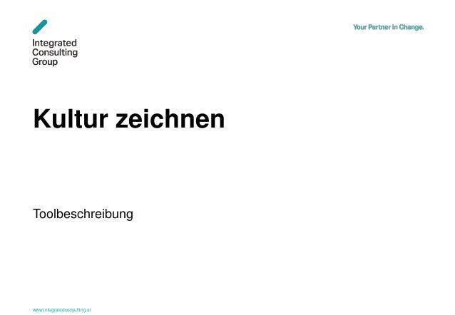 www.integratedconsulting.at 1 Kultur zeichnen Toolbeschreibung