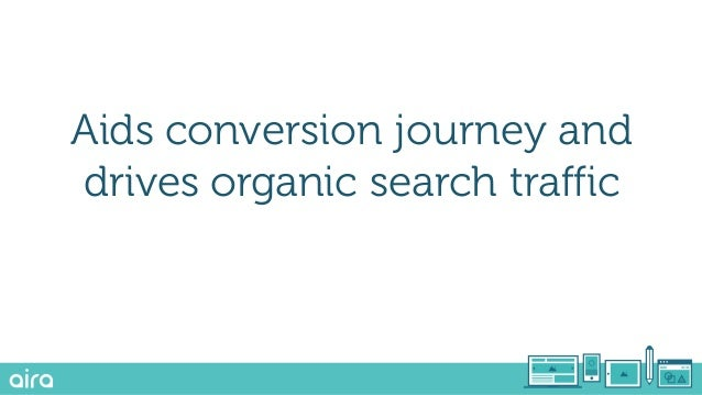 Research eye problems Compare options Look into risks Look into costs Look into surgeons Map out the customer journey