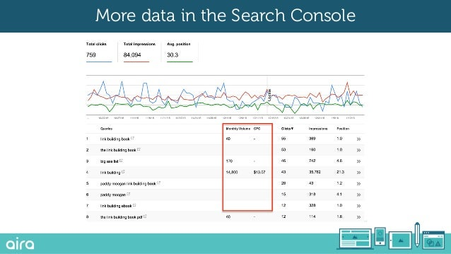 Link More data in search results