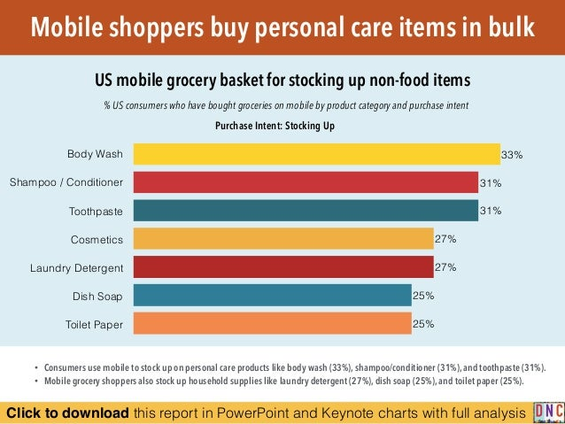 Click to download this report in PowerPoint and Keynote charts with full analysis Mobile shoppers buy personal care items ...