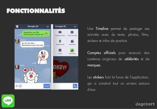 FONCTIONNALITÉS Une Timeline permet de partager ses activités avec du texte, photos, films, stickers et infos de position. ...