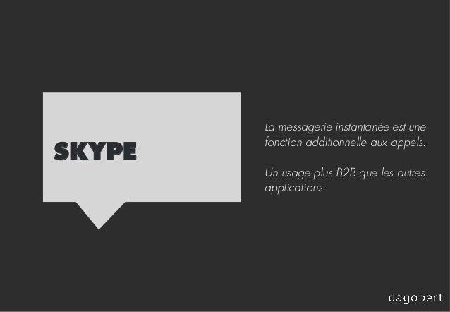 SKYPE La messagerie instantanée est une fonction additionnelle aux appels. Un usage plus B2B que les autres applications.