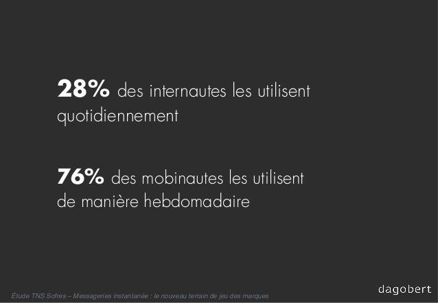 28% des internautes les utilisent quotidiennement Étude TNS Sofres – Messageries instantanée : le nouveau terrain de jeu d...