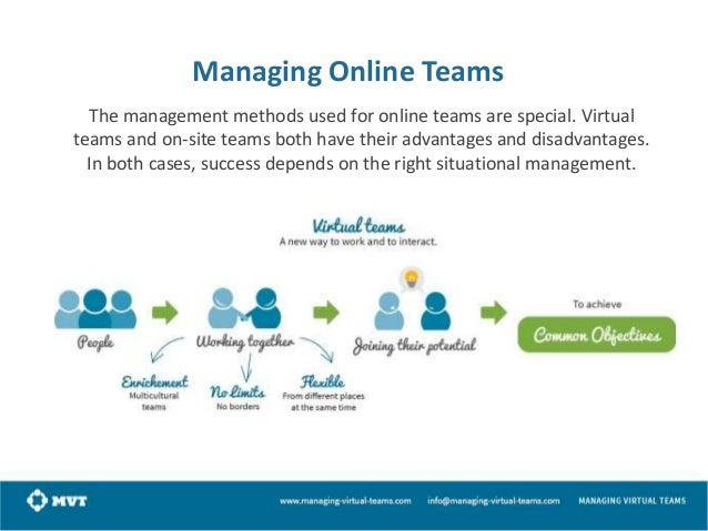 Managing Online Teams The management methods used for online teams are special. Virtual teams and on-site teams both have ...